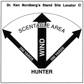Stand_Site_Locator